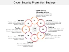 Cyber Security Prevention Strategy Ppt PowerPoint Presentation Ideas Format Ideas Cpb