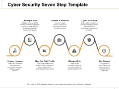 Cyber Security Seven Step Cyber Insurance Ppt PowerPoint Presentation Infographic Template Graphic Tips