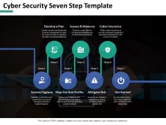 Cyber Security Seven Step Ppt PowerPoint Presentation Infographic Template Maker