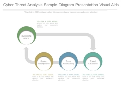 Cyber Threat Analysis Sample Diagram Presentation Visual Aids