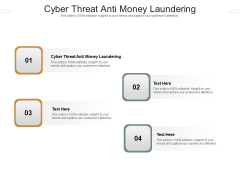 Cyber Threat Anti Money Laundering Ppt PowerPoint Presentation Inspiration Samples Cpb Pdf