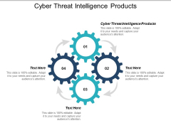 Cyber Threat Intelligence Products Ppt PowerPoint Presentation Pictures Designs Cpb