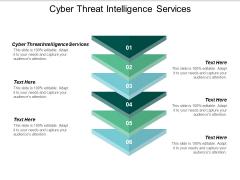 Cyber Threat Intelligence Services Ppt PowerPoint Presentation Infographics Portfolio Cpb