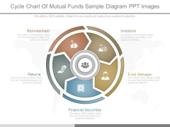 Cycle Chart Of Mutual Funds Sample Diagram Ppt Images