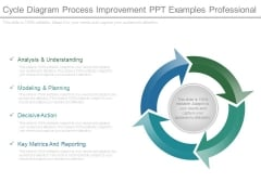 Cycle Diagram Process Improvement Ppt Examples Professional