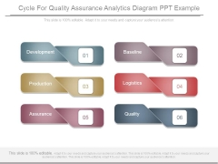 Cycle For Quality Assurance Analytics Diagram Ppt Example