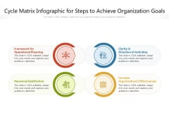 Cycle Matrix Infographic For Steps To Achieve Organization Goals Ppt PowerPoint Presentation Gallery Example Topics PDF