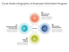 Cycle Matrix Infographic Of Employee Orientation Program Ppt PowerPoint Presentation Gallery Visual Aids PDF