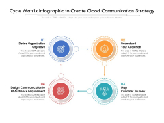 Cycle Matrix Infographic To Create Good Communication Strategy Ppt PowerPoint Presentation Gallery Layouts PDF