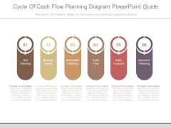 Cycle Of Cash Flow Planning Diagram Powerpoint Guide