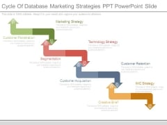 Cycle Of Database Marketing Strategies Ppt Powerpoint Slide