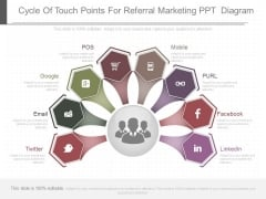 Cycle Of Touch Points For Referral Marketing Ppt Diagram