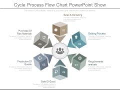 Cycle Process Flow Chart Powerpoint Show
