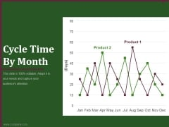 cycle time by month ppt powerpoint presentation introduction