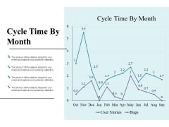 Cycle Time By Month Ppt PowerPoint Presentation Summary Templates