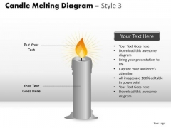 Candle Melting Diagram PowerPoint Slides And Ppt Presentation Templates
