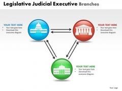 Capitol Legislative Judicial Executive Branches PowerPoint Slides And Ppt Diagram Templates