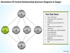 Central Relationship Business Diagrams 6 Stages Ppt Plan PowerPoint Slides
