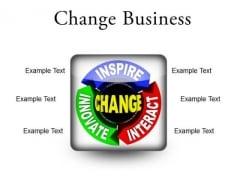 Change Business PowerPoint Presentation Slides S