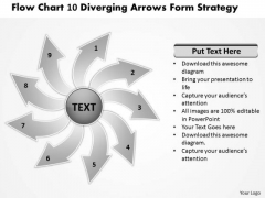 Chart 10 Diverging Arrows Form Strategy Ppt Circular Flow Spoke Process PowerPoint Templates