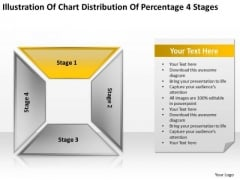 Chart Distribution Percentage 4 Stages Business Plan PowerPoint Templates
