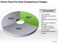 Chart For Data Comparisons 3 Stages How To Complete Business Plan PowerPoint Templates