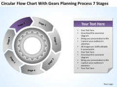 Chart With Gears Planning Process 7 Stages Ppt Simple Restaurant Business PowerPoint Slides