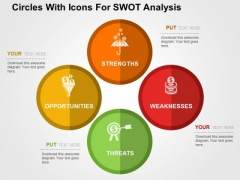 Circles With Icons For Swot Analysis PowerPoint Template