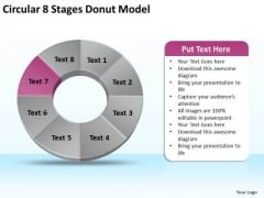 Circular 8 Stages Donut Model Develop Business Plan PowerPoint Slides