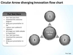 Circular Arrow Diverging Innovation Flow Chart Cycle Spoke Network PowerPoint Slides