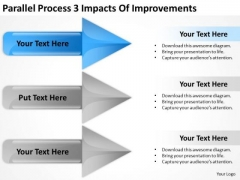 Circular Arrow PowerPoint Parallel Process 3 Impacts Of Improvements Ppt Slides