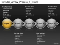 Circular Arrow Process 5 Issues Online Flowchart PowerPoint Templates