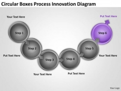Circular Boxes Process Innovation Diagram Free Flowchart Maker PowerPoint Slides