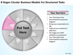 Circular Business Models For Structured Tasks Ppt Proposal Template PowerPoint Slides