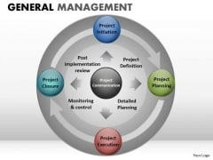 Circular Cycle Chart Process Diagram PowerPoint Templates Ppt Slides