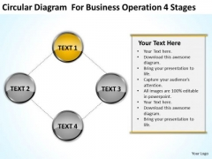 Circular Diagram For Business Operation 4 Stages Ppt Catering Plan PowerPoint Slides