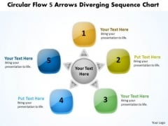 Circular Flow 5 Arrows Diverging Sequence Chart Cycle PowerPoint Slides