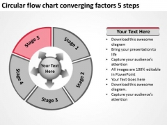 Circular Flow Chart Converging Factors 5 Steps Circular Target Process PowerPoint Templates