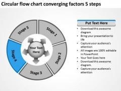 Circular Flow Chart Converging Factors 5 Steps Ppt Target Process PowerPoint Templates