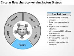 Circular Flow Chart Converging Factors 5 Steps Target Process PowerPoint Templates
