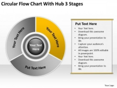 Circular Flow Chart With Hub 3 Stages Business Development Plans PowerPoint Templates