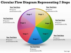 Circular Flow Diagram Representing 7 Steps Business Plan For Startup PowerPoint Templates