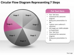 Circular Flow Diagram Representing 7 Steps Business Plan Ideas PowerPoint Templates