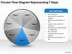 Circular Flow Diagram Representing 7 Steps Computer Business Plan PowerPoint Slides