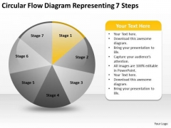 Circular Flow Diagram Representing 7 Steps How To Design Business Plan PowerPoint Slides
