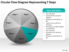 Circular Flow Diagram Representing 7 Steps How To Write Business Plans PowerPoint Slides