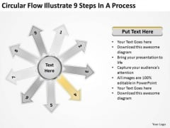 Circular Flow Illustrate 9 Steps In Process Cycle Chart PowerPoint Templates