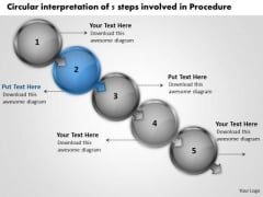 Circular Interpretation Of 5 Steps Involved Procedure Electronic Circuits PowerPoint Templates