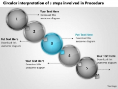 Circular Interpretation Of 5 Steps Involved Procedure Sequence Flow Chart PowerPoint Slides