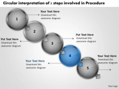 Circular Interpretation Of 5 Steps Involved Procedure System Flow Charts PowerPoint Slides